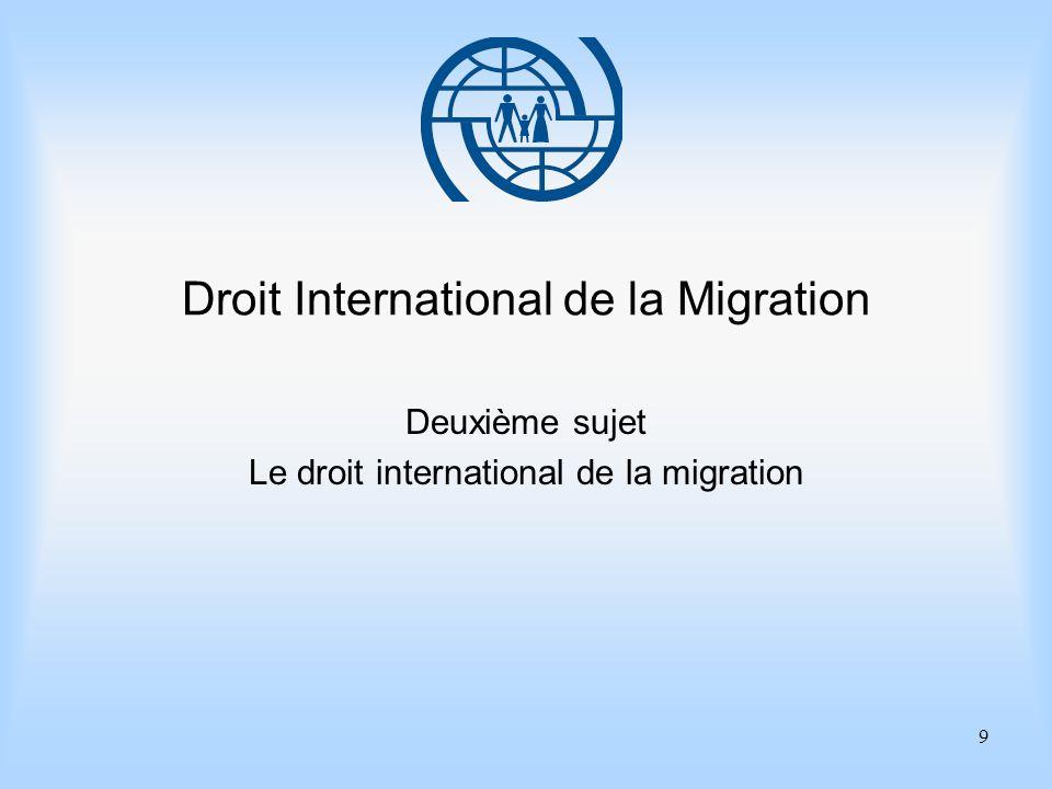 9 Droit International de la Migration Deuxième sujet Le droit international de la migration