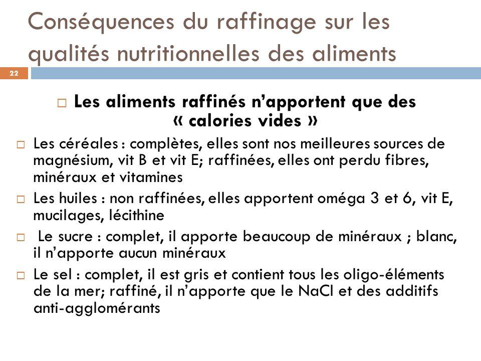 Riz complet et riz raffiné ou « blanc » Le raffinage du riz entraîne une perte en fibres vitamines et minéraux proche de 60%.