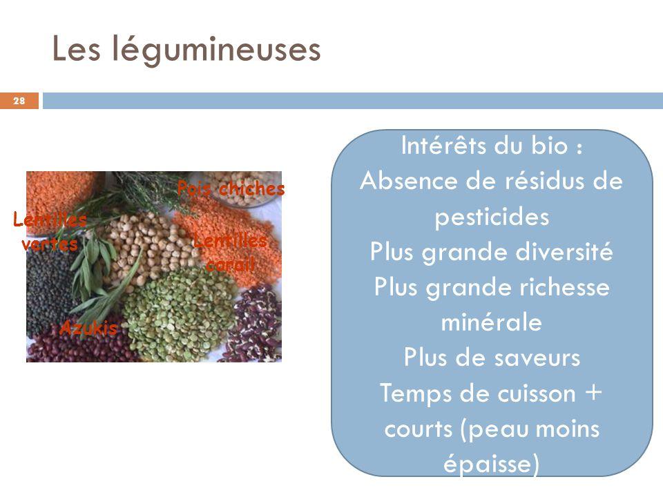 Le soja et ses dérivés Intérêts du bio : Non OGM Absence de résidus de pesticides Meilleure qualité des protéines (profil AAE) Produits transformés : sans additifs de synthèse Respect des savoirs faire traditionnel 29