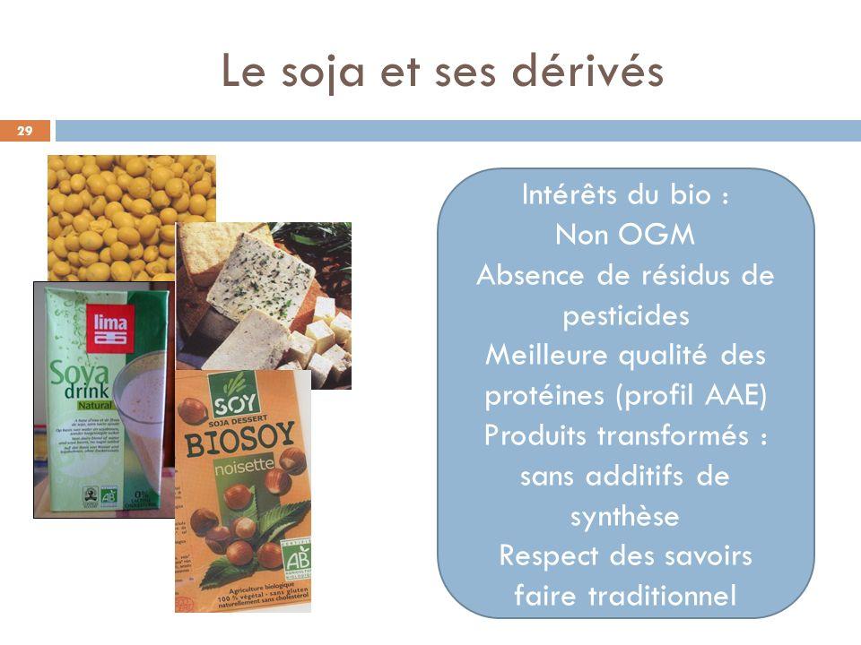 Lait et produits laitiers Intérêt du bio Durées de pâturages en moyenne X 2 Alimentation basée sur lherbe lait + riche en oméga 3 et autres micronutriments Soins homéopathie et phytothérapie si besoin de soins allopathiques temps de déclassement X2 Production moyenne 5000 l/an contre environ 8000 l/an en conventionnel Laits plus riches en P, L, oméga 3, vit A et D 30