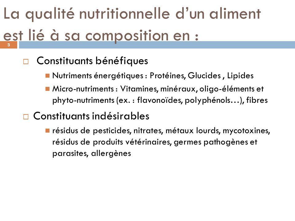 Lectures de documents (étude AFSSA, QLIF, FiBL, DGCCRF, MDRGF) et Quizz sur 4 points fondamentaux : Résidus de pesticides - Résidus de métaux lourds - Présence dOGM - présence de germes pathogènes et parasites - Teneurs en nutriments (P,L,V, vit, minéraux, phyto-nutriments) Analyses de quelques études comparatives entre aliments « bio » et conventionnels 4