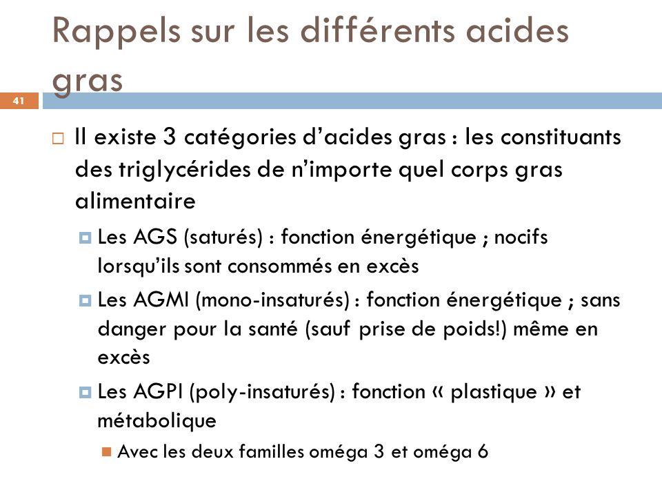 Les Acides gras poly-insaturés trans A partir de 60 °C, La forme géométrique des molécules AGPI se modifie, elle passe de la forme « cis » à la forme trans Les AGPI trans sont produits artificiellement au cours de lextraction à chaud des huiles et de lhydrogénation partielle des AGPI au cours de la fabrication des margarines Ils sont dangereux car ils se substituent aux AGPI cis sans pouvoir assurer leurs fonctions métaboliques bloquent les chaînes métaboliques utilisant les AGPI cis.