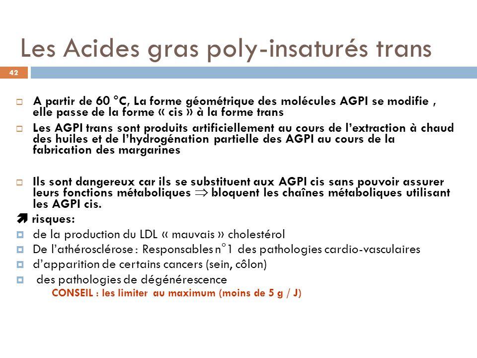 Les Acides gras poly-insaturés trans A partir de 60 °C, La forme géométrique des molécules AGPI se modifie, elle passe de la forme « cis » à la forme