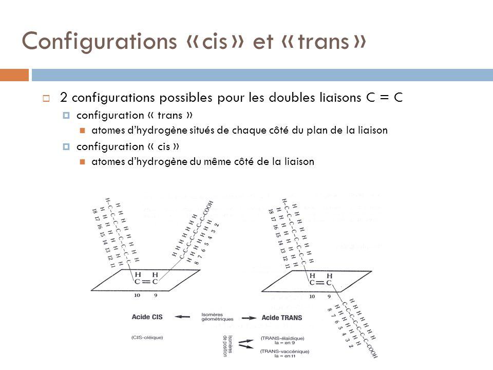 Configurations « cis » et « trans » 2 configurations possibles pour les doubles liaisons C = C configuration « trans » atomes dhydrogène situés de cha