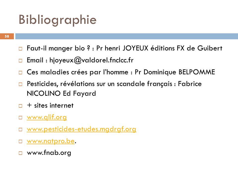 Bibliographie Faut-il manger bio ? : Pr henri JOYEUX éditions FX de Guibert Email : hjoyeux@valdorel.fnclcc.fr Ces maladies crées par lhomme : Pr Domi