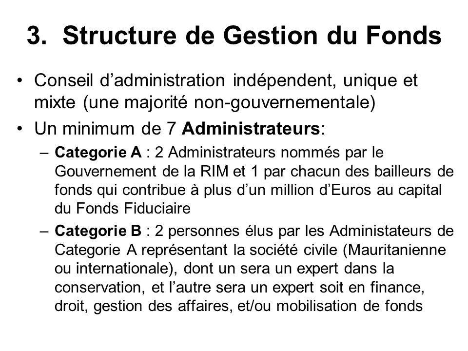3. Structure de Gestion du Fonds Conseil dadministration indépendent, unique et mixte (une majorité non-gouvernementale) Un minimum de 7 Administrateu