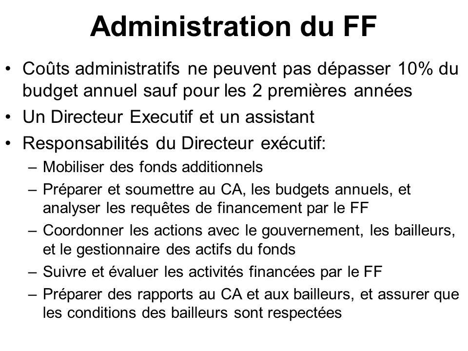 Administration du FF Coûts administratifs ne peuvent pas dépasser 10% du budget annuel sauf pour les 2 premières années Un Directeur Executif et un as