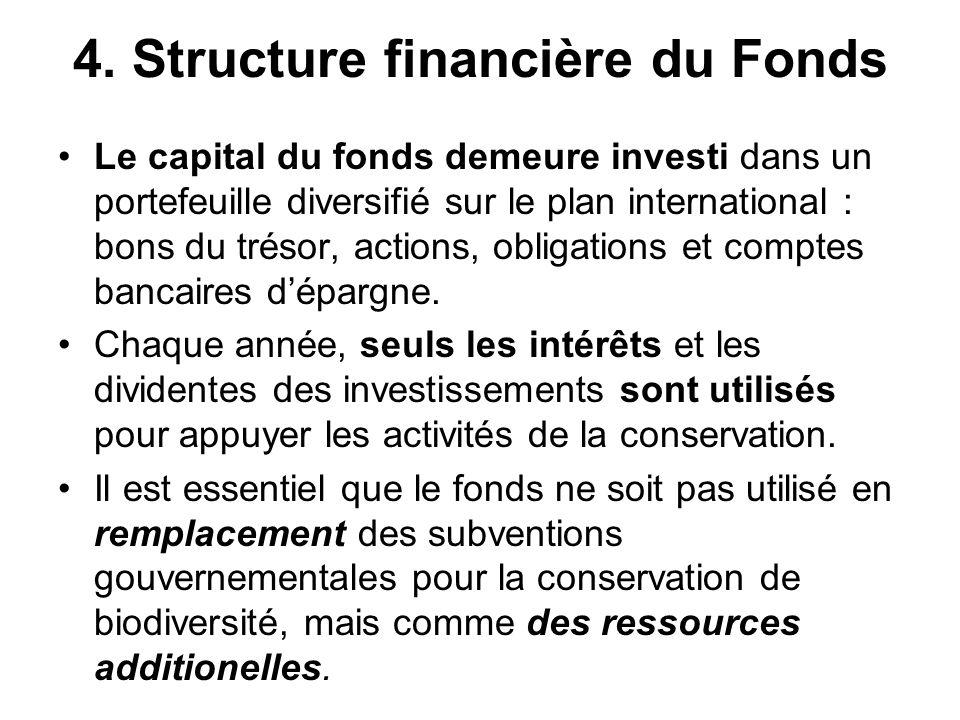 4. Structure financière du Fonds Le capital du fonds demeure investi dans un portefeuille diversifié sur le plan international : bons du trésor, actio