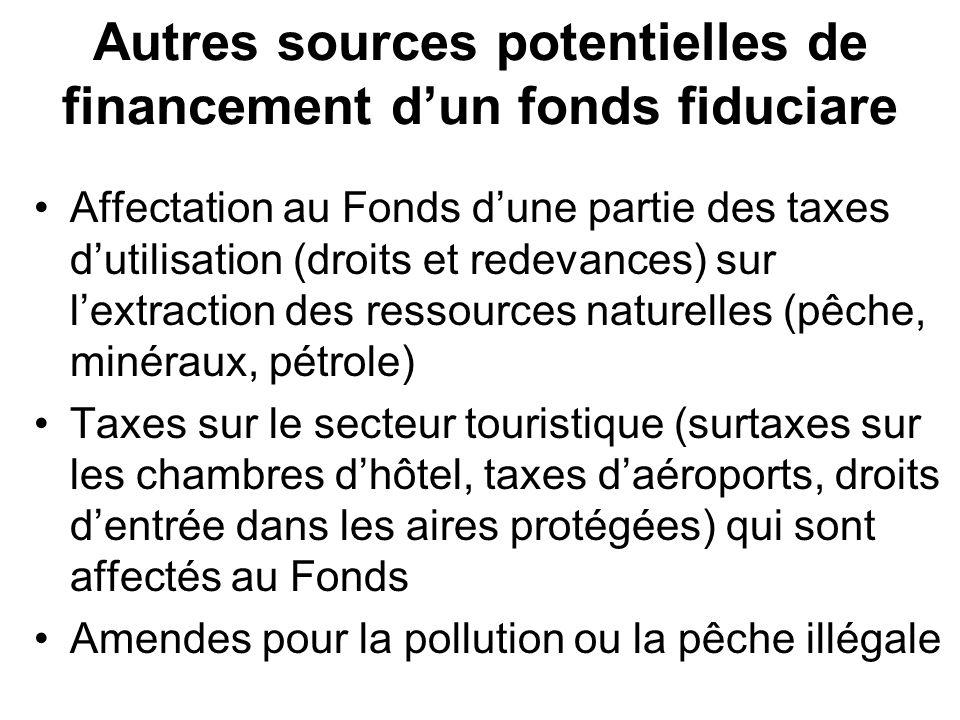 Autres sources potentielles de financement dun fonds fiduciare Affectation au Fonds dune partie des taxes dutilisation (droits et redevances) sur lextraction des ressources naturelles (pêche, minéraux, pétrole) Taxes sur le secteur touristique (surtaxes sur les chambres dhôtel, taxes daéroports, droits dentrée dans les aires protégées) qui sont affectés au Fonds Amendes pour la pollution ou la pêche illégale