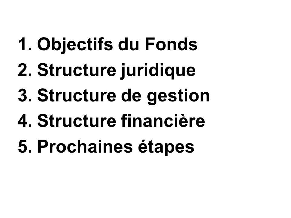 1.Objectifs du Fonds 2.Structure juridique 3.Structure de gestion 4.Structure financière 5.Prochaines étapes