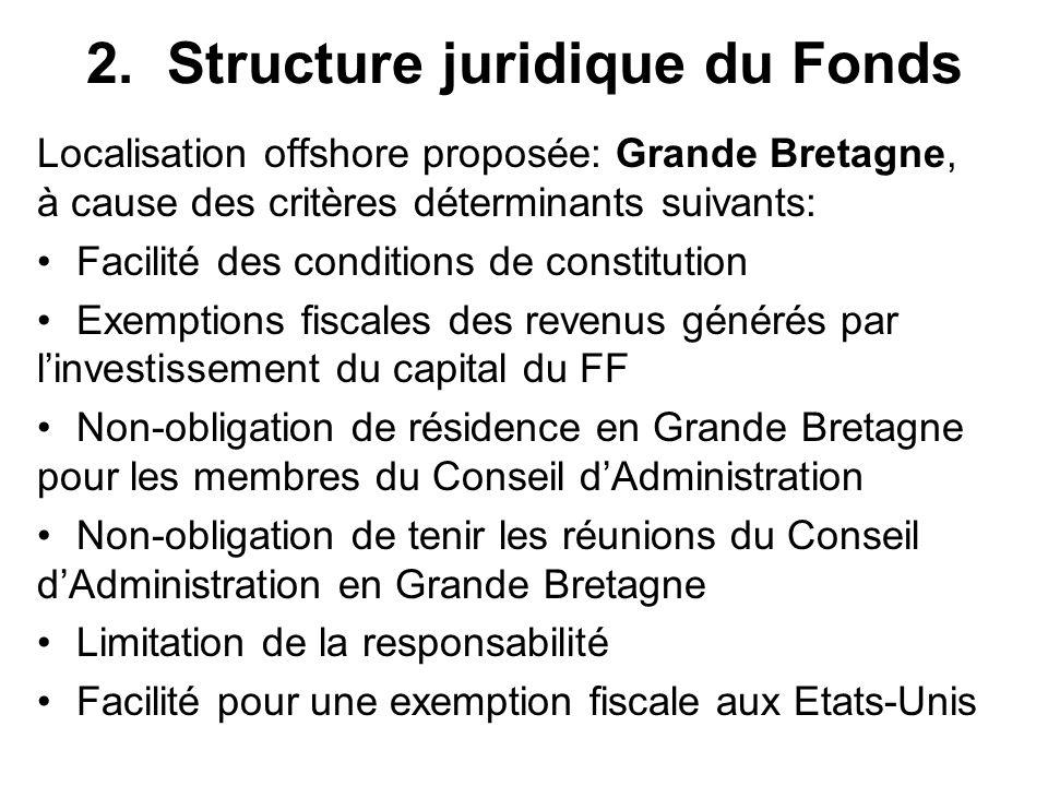 2. Structure juridique du Fonds Localisation offshore proposée: Grande Bretagne, à cause des critères déterminants suivants: Facilité des conditions d