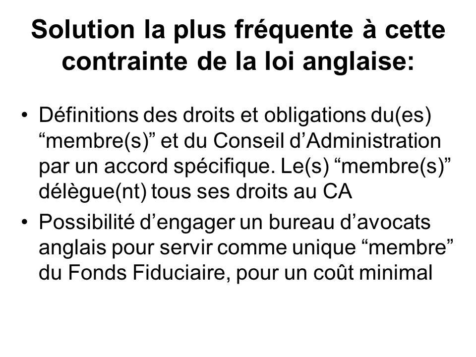 Solution la plus fréquente à cette contrainte de la loi anglaise: Définitions des droits et obligations du(es) membre(s) et du Conseil dAdministration