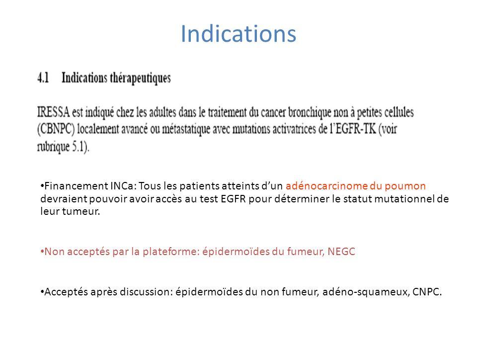 Indications Financement INCa: Tous les patients atteints dun adénocarcinome du poumon devraient pouvoir avoir accès au test EGFR pour déterminer le st