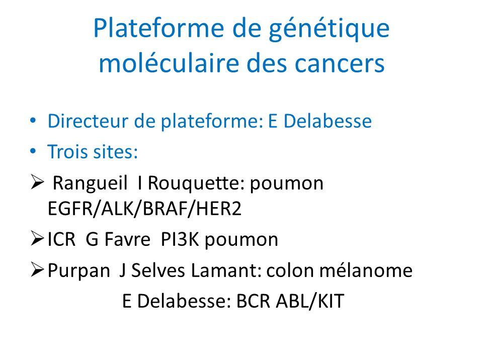 Plateforme de génétique moléculaire des cancers Directeur de plateforme: E Delabesse Trois sites: Rangueil I Rouquette: poumon EGFR/ALK/BRAF/HER2 ICR