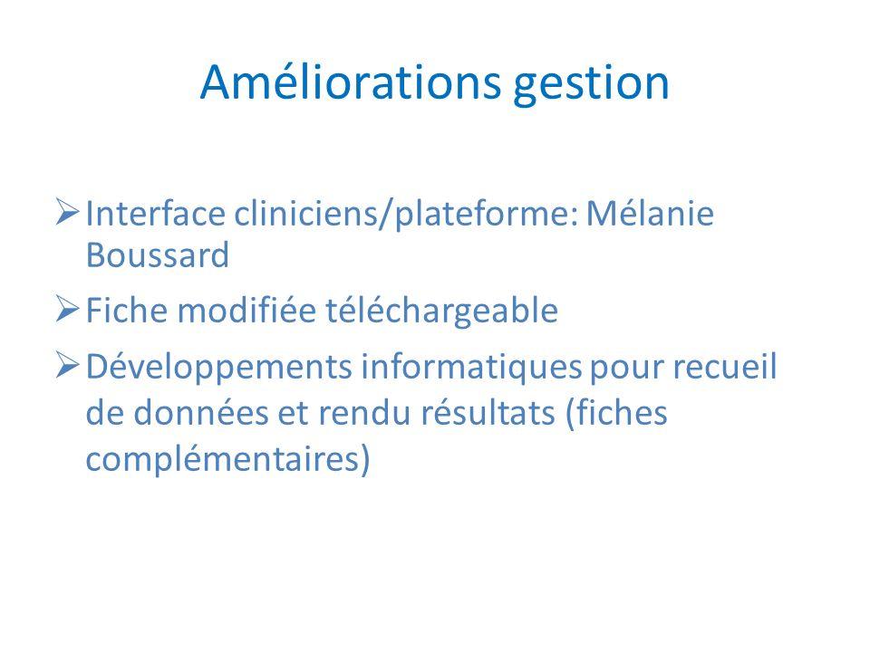 Améliorations gestion Interface cliniciens/plateforme: Mélanie Boussard Fiche modifiée téléchargeable Développements informatiques pour recueil de don