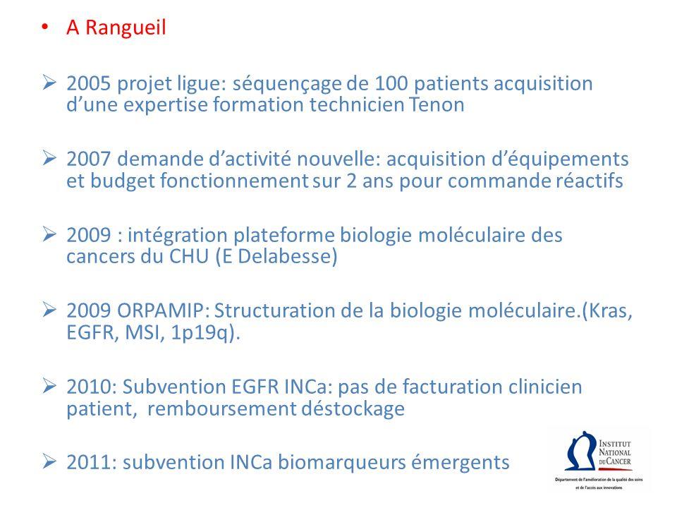 A Rangueil 2005 projet ligue: séquençage de 100 patients acquisition dune expertise formation technicien Tenon 2007 demande dactivité nouvelle: acquis