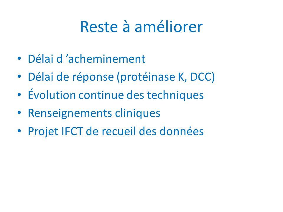 Reste à améliorer Délai d acheminement Délai de réponse (protéinase K, DCC) Évolution continue des techniques Renseignements cliniques Projet IFCT de