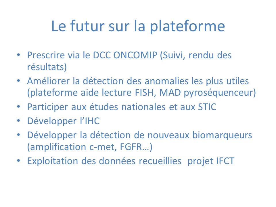 Le futur sur la plateforme Prescrire via le DCC ONCOMIP (Suivi, rendu des résultats) Améliorer la détection des anomalies les plus utiles (plateforme