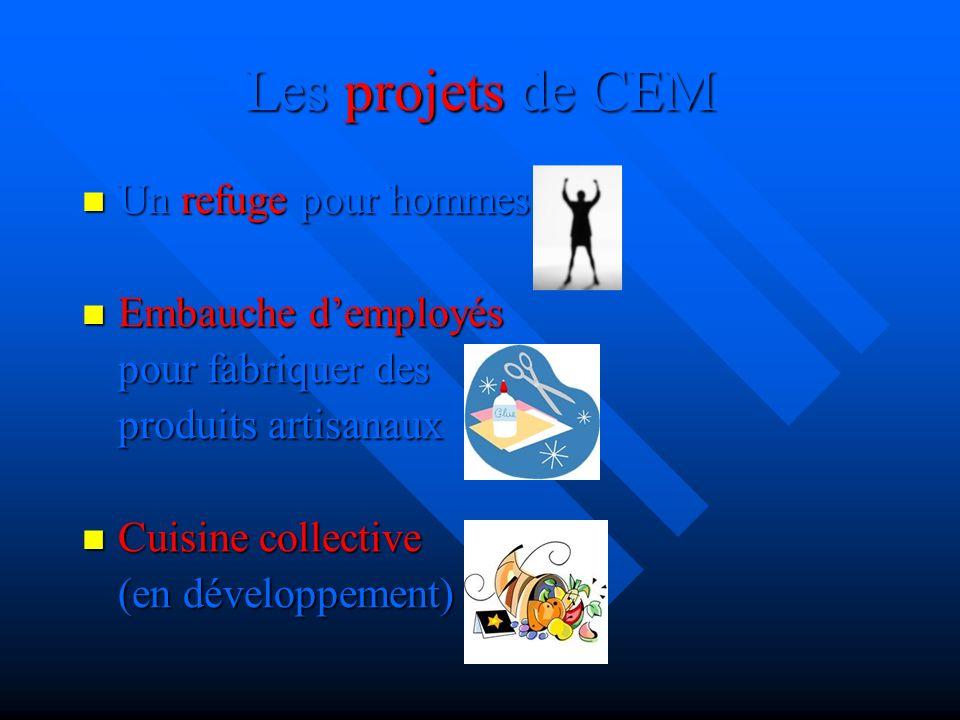 Les projets de CEM Un refuge pour hommes Un refuge pour hommes Embauche demployés Embauche demployés pour fabriquer des produits artisanaux Cuisine collective Cuisine collective (en développement)