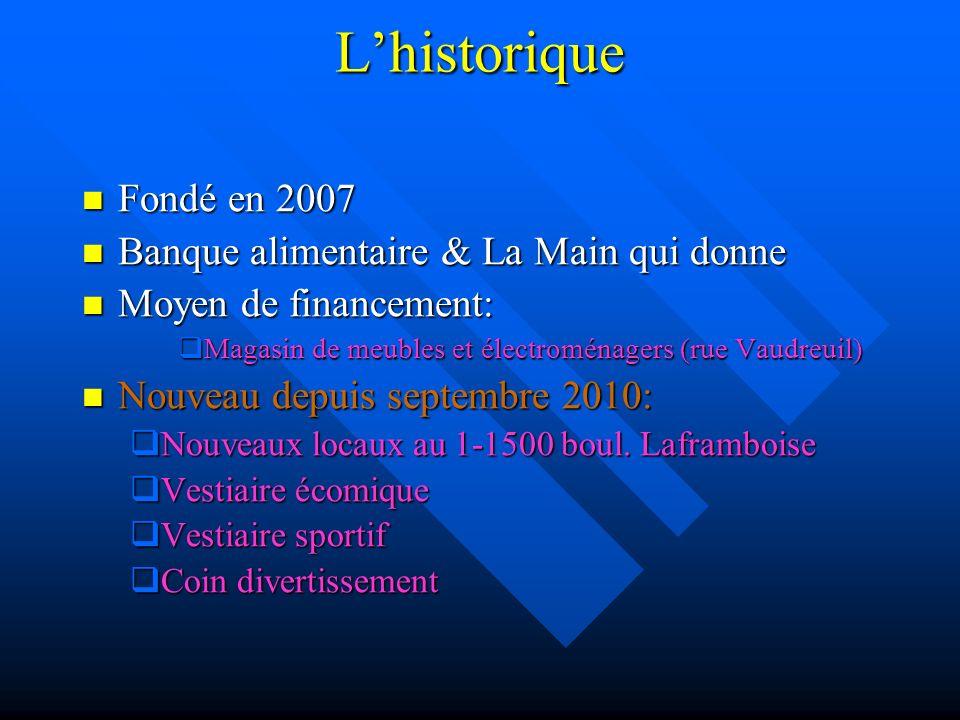 Lhistorique Fondé en 2007 Fondé en 2007 Banque alimentaire & La Main qui donne Banque alimentaire & La Main qui donne Moyen de financement: Moyen de f