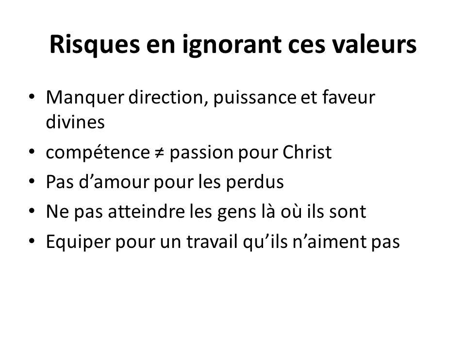 Risques en ignorant ces valeurs Manquer direction, puissance et faveur divines compétence passion pour Christ Pas damour pour les perdus Ne pas attein