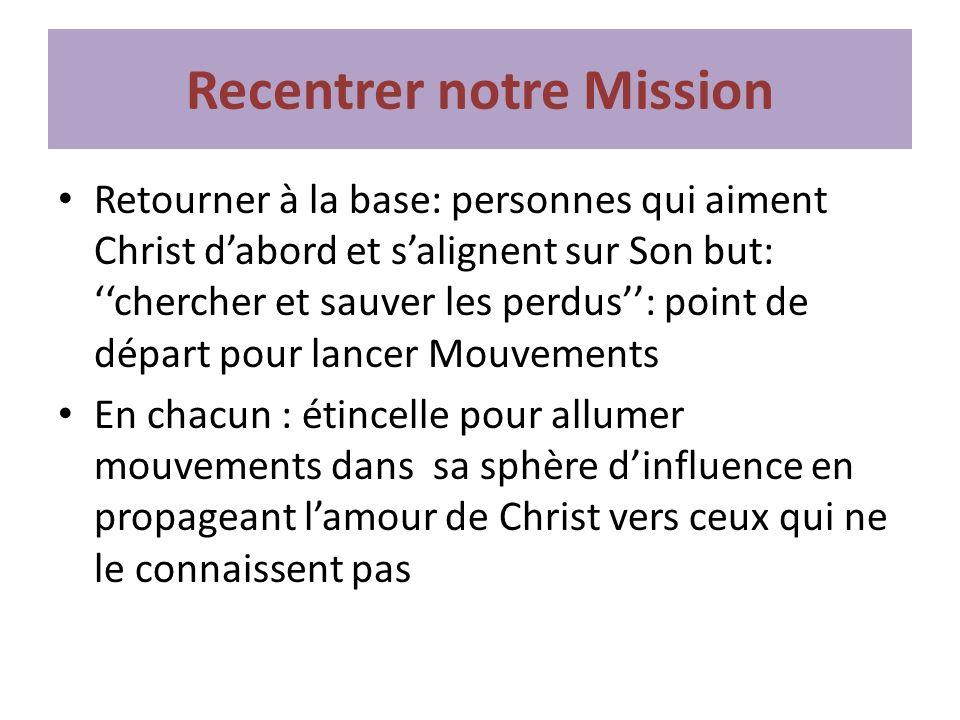 Recentrer notre Mission Retourner à la base: personnes qui aiment Christ dabord et salignent sur Son but: chercher et sauver les perdus: point de dépa