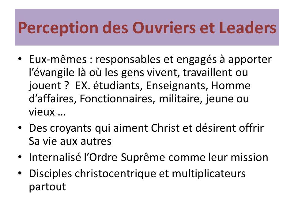 Perception des Ouvriers et Leaders Eux-mêmes : responsables et engagés à apporter lévangile là où les gens vivent, travaillent ou jouent ? EX. étudian