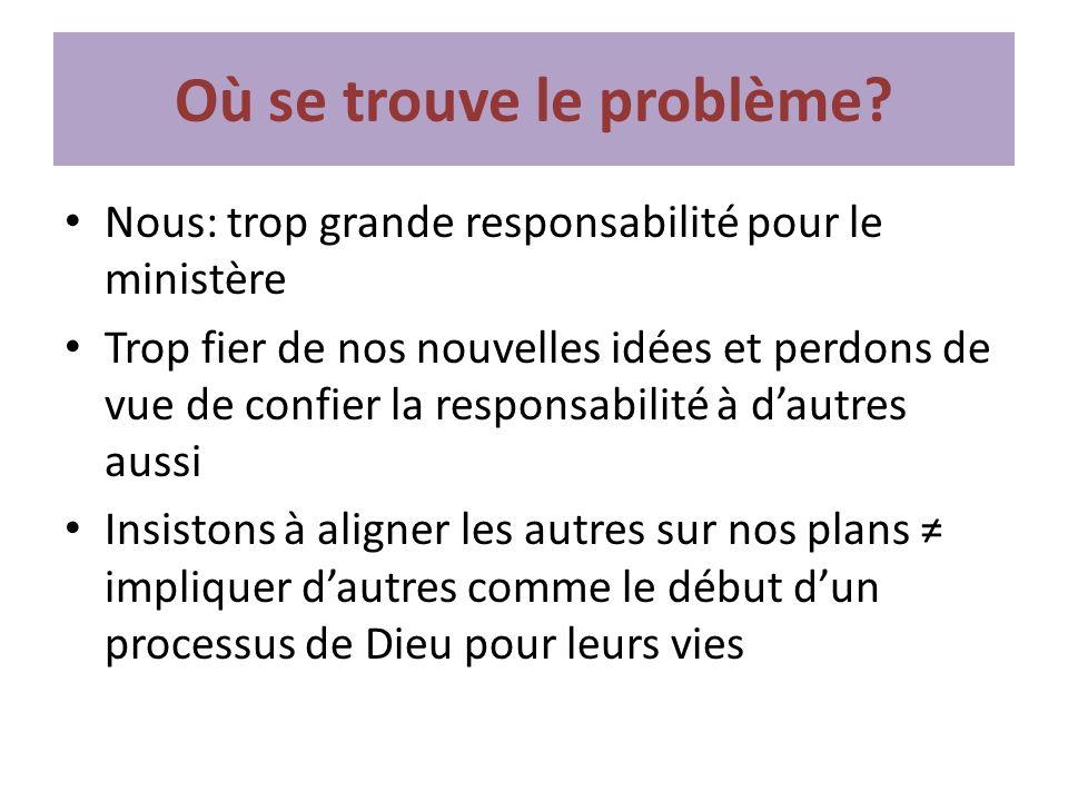 Où se trouve le problème? Nous: trop grande responsabilité pour le ministère Trop fier de nos nouvelles idées et perdons de vue de confier la responsa