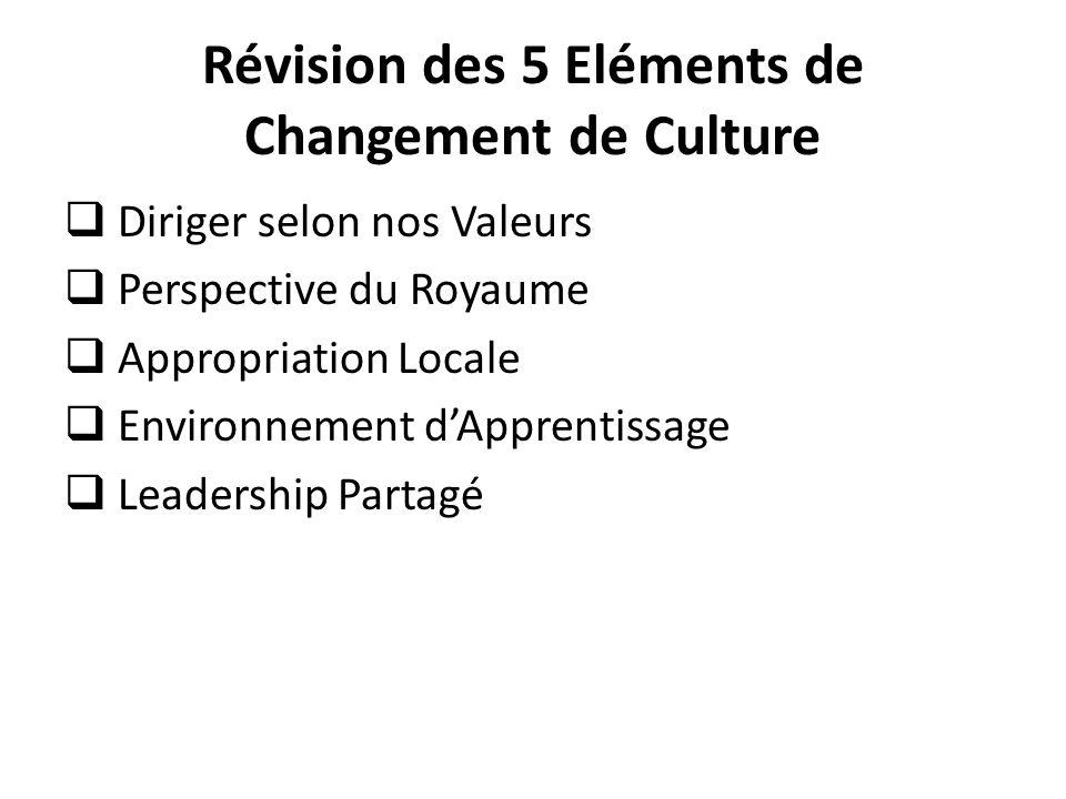 Révision des 5 Eléments de Changement de Culture Diriger selon nos Valeurs Perspective du Royaume Appropriation Locale Environnement dApprentissage Le