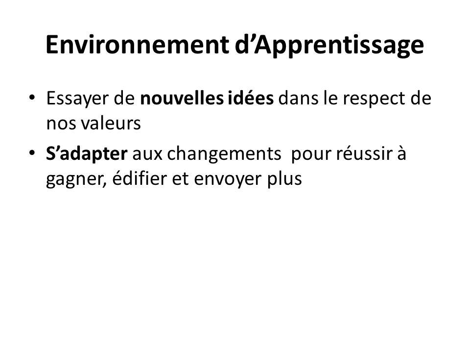 Environnement dApprentissage Essayer de nouvelles idées dans le respect de nos valeurs Sadapter aux changements pour réussir à gagner, édifier et envo