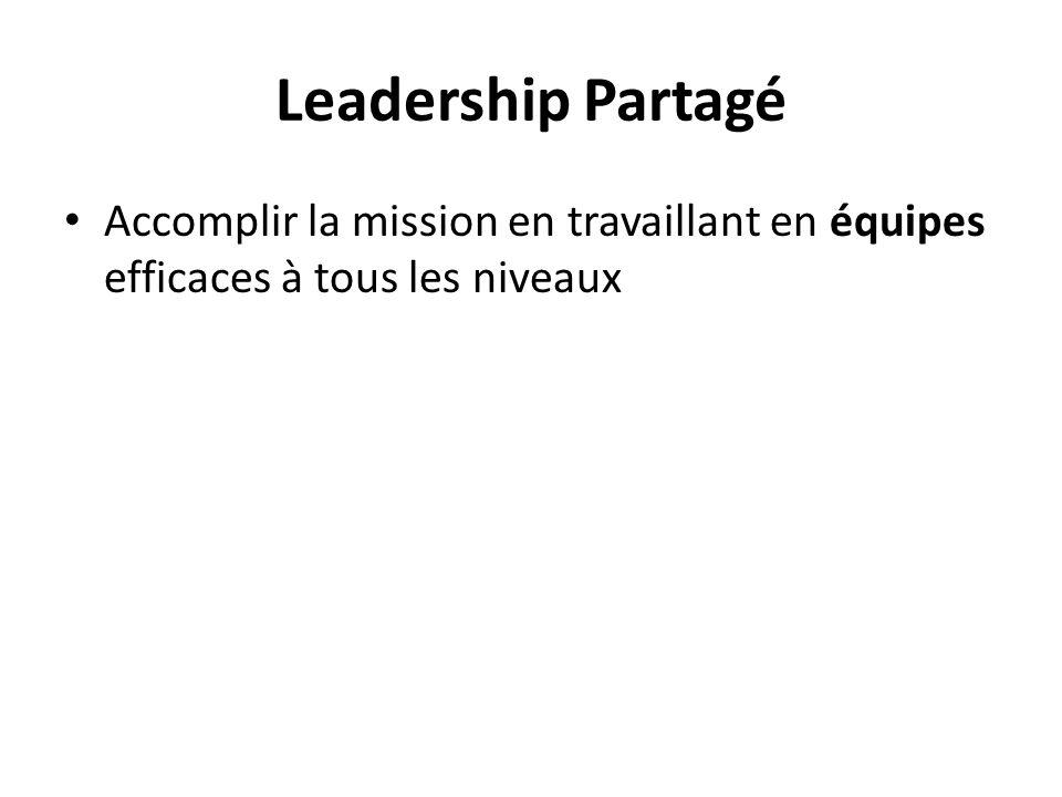 Leadership Partagé Accomplir la mission en travaillant en équipes efficaces à tous les niveaux