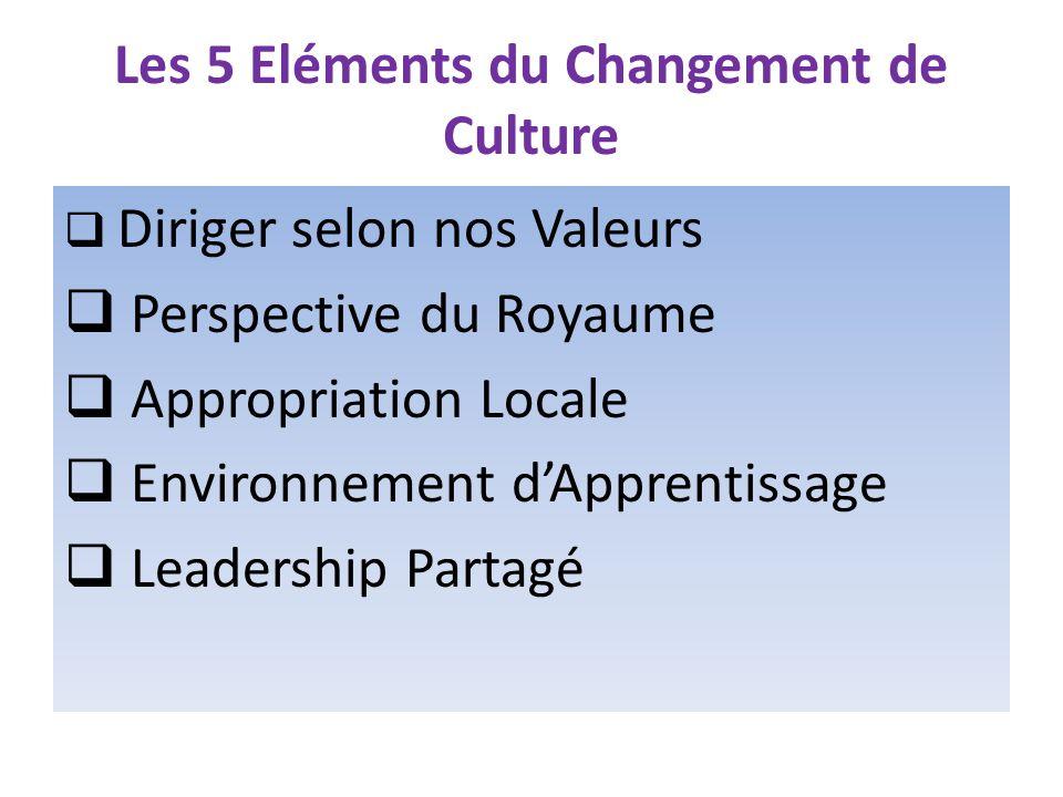 Les 5 Eléments du Changement de Culture Diriger selon nos Valeurs Perspective du Royaume Appropriation Locale Environnement dApprentissage Leadership