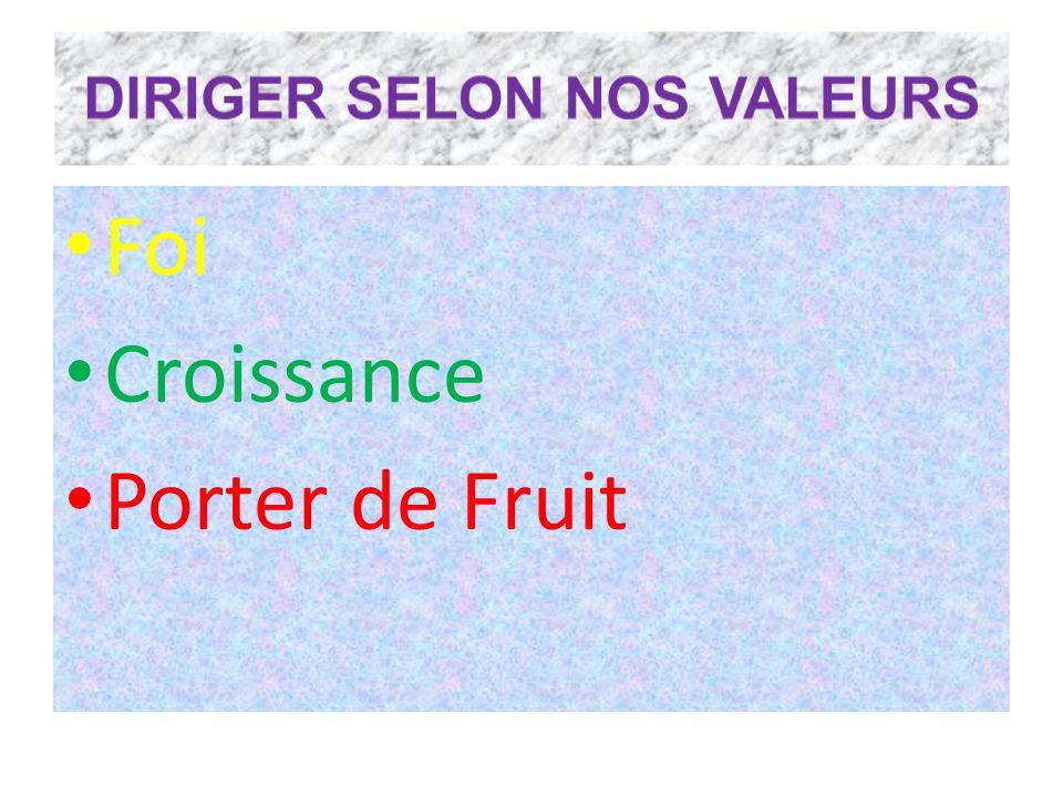 Foi Croissance Porter de Fruit