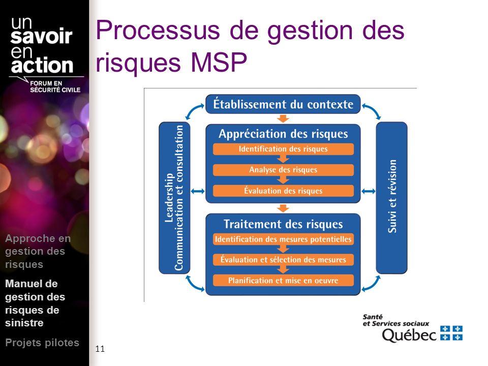 11 Processus de gestion des risques MSP Approche en gestion des risques Manuel de gestion des risques de sinistre Projets pilotes