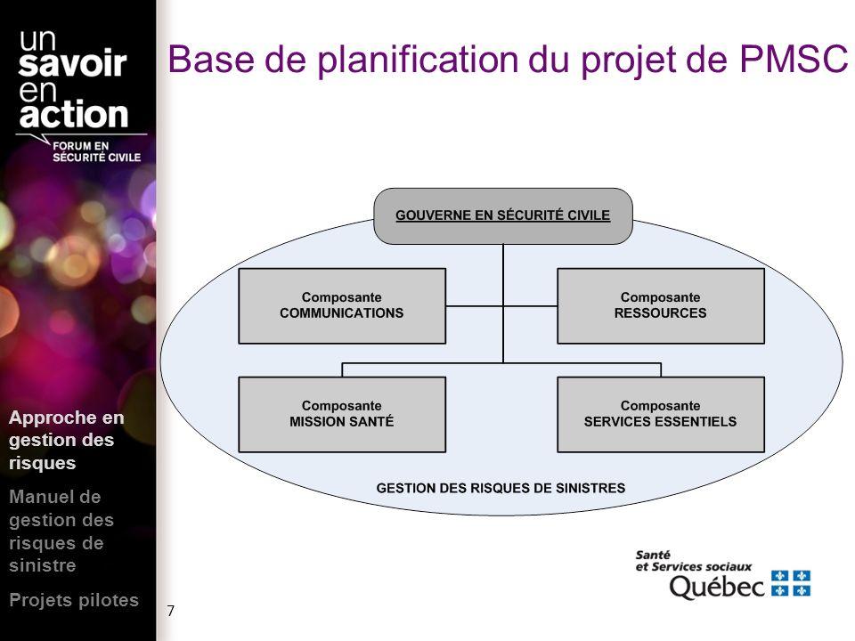 7 Base de planification du projet de PMSC Approche en gestion des risques Manuel de gestion des risques de sinistre Projets pilotes