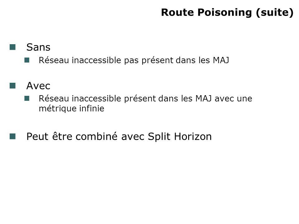 Route Poisoning (suite) Sans Réseau inaccessible pas présent dans les MAJ Avec Réseau inaccessible présent dans les MAJ avec une métrique infinie Peut
