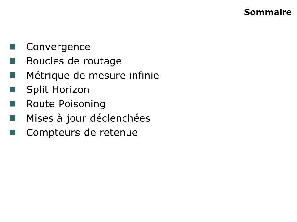 Convergence Tous ont la même vue de la topologie Temps de convergence Temps après une modification topologique pour nouvelle convergence Convergence rapide recommandée Réduire le temps dincohérence