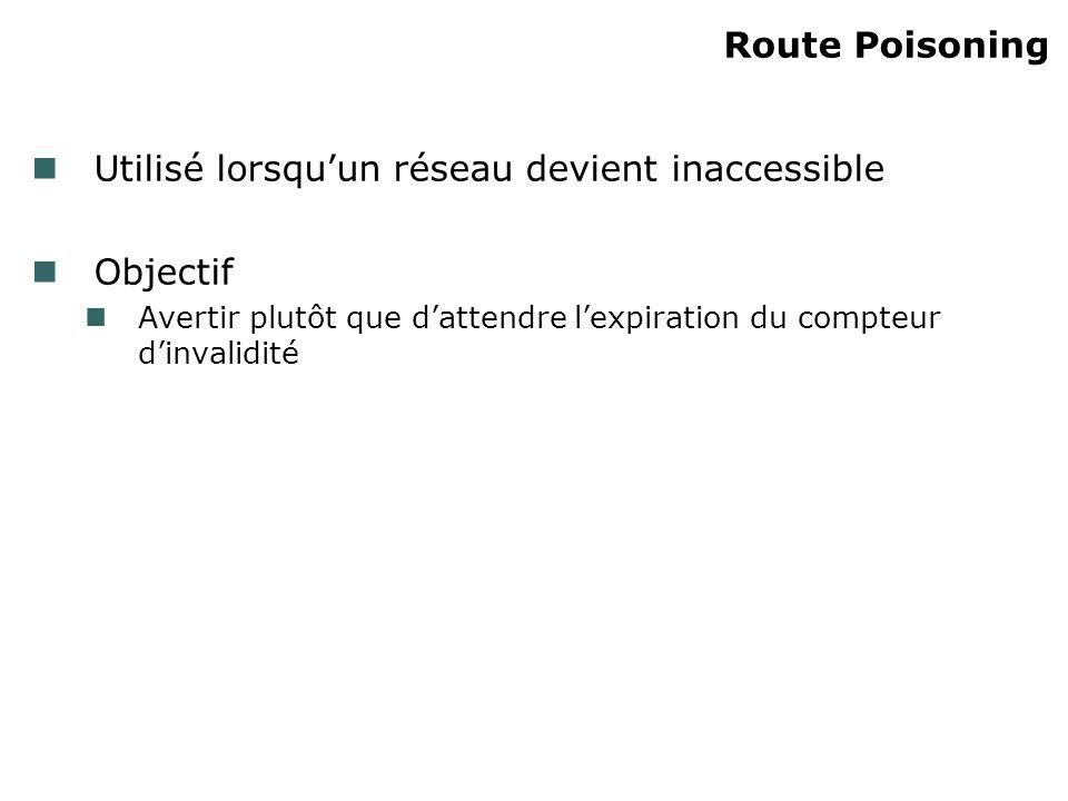 Route Poisoning (suite) Sans Réseau inaccessible pas présent dans les MAJ Avec Réseau inaccessible présent dans les MAJ avec une métrique infinie Peut être combiné avec Split Horizon