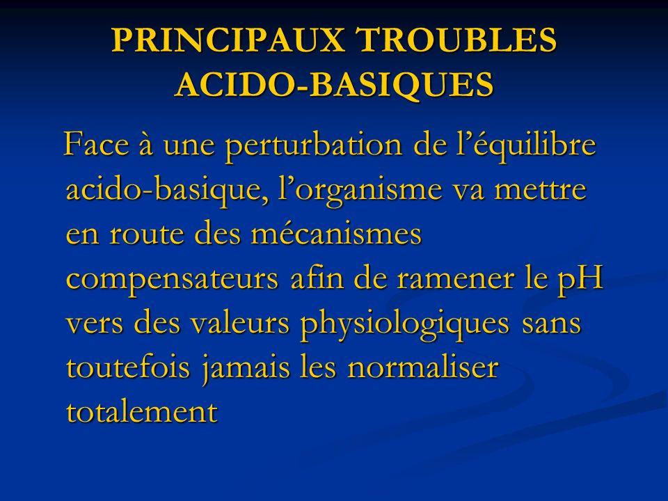 PRINCIPAUX TROUBLES ACIDO-BASIQUES Face à une perturbation de léquilibre acido-basique, lorganisme va mettre en route des mécanismes compensateurs afi