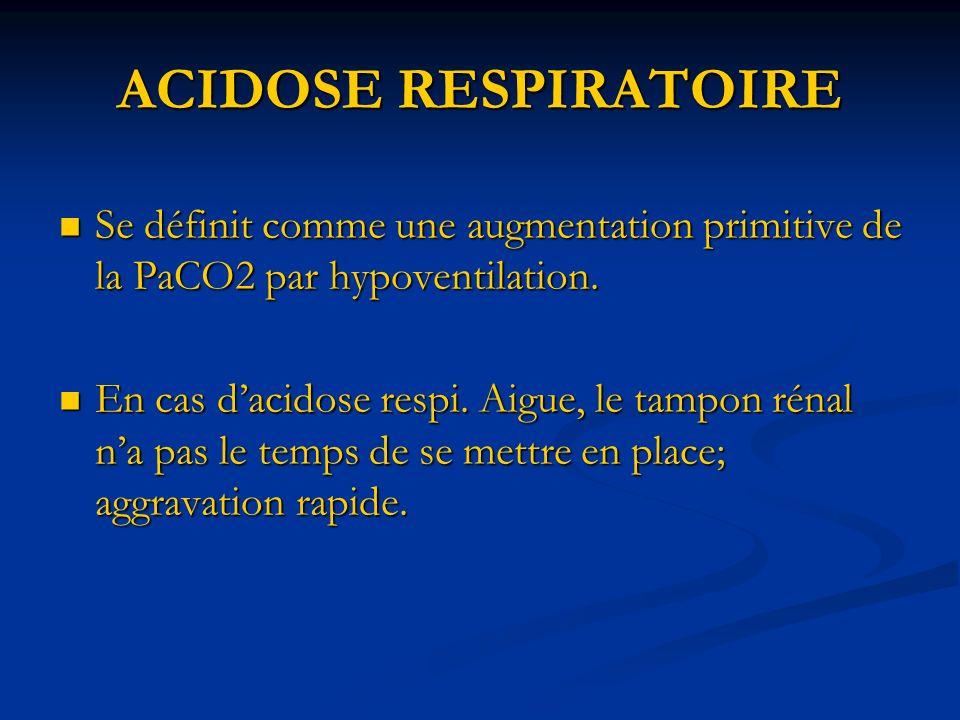 ACIDOSE RESPIRATOIRE Se définit comme une augmentation primitive de la PaCO2 par hypoventilation. Se définit comme une augmentation primitive de la Pa