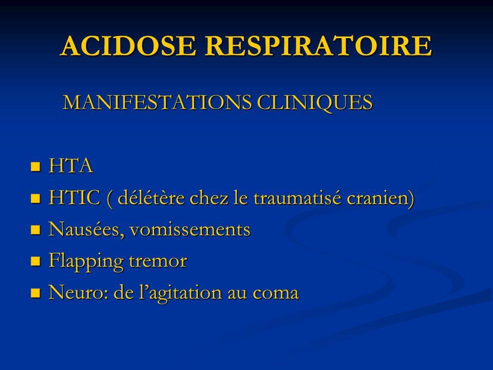 ACIDOSE RESPIRATOIRE MANIFESTATIONS CLINIQUES MANIFESTATIONS CLINIQUES HTA HTA HTIC ( délétère chez le traumatisé cranien) HTIC ( délétère chez le tra