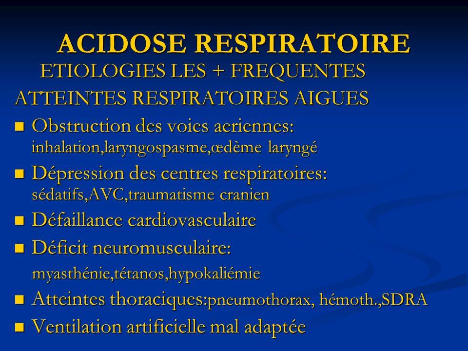 ACIDOSE RESPIRATOIRE ETIOLOGIES LES + FREQUENTES ETIOLOGIES LES + FREQUENTES ATTEINTES RESPIRATOIRES AIGUES Obstruction des voies aeriennes: inhalatio