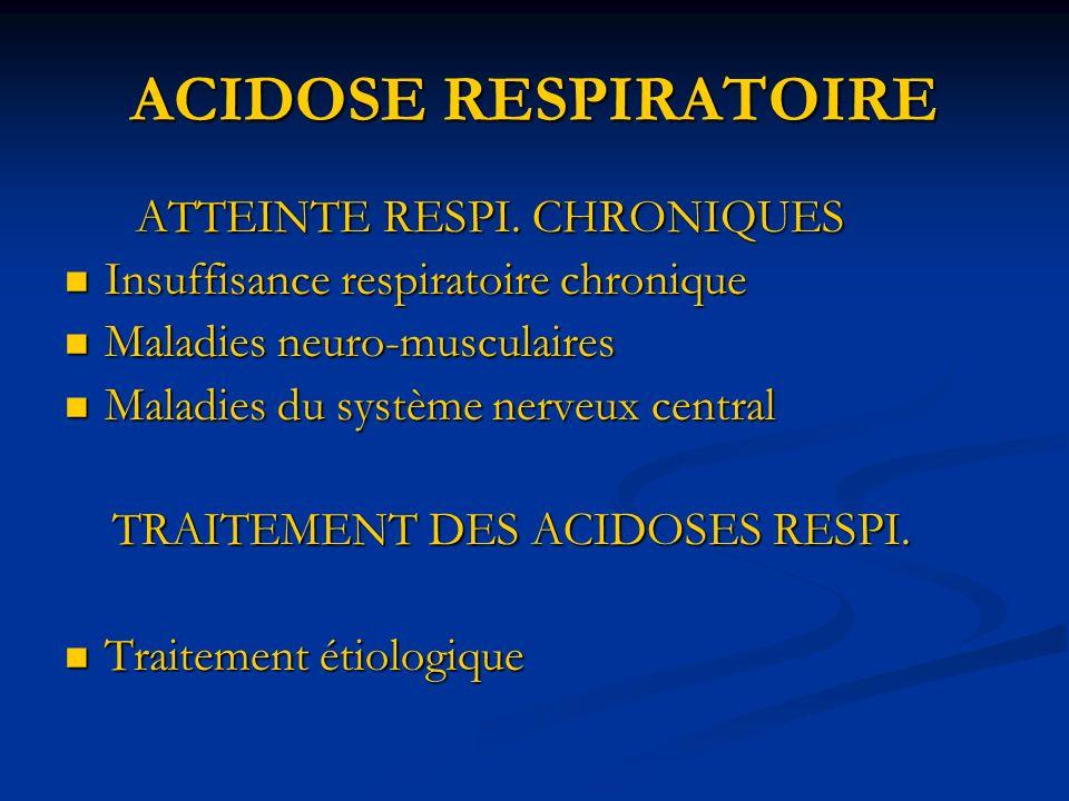 ACIDOSE RESPIRATOIRE ATTEINTE RESPI. CHRONIQUES ATTEINTE RESPI. CHRONIQUES Insuffisance respiratoire chronique Insuffisance respiratoire chronique Mal