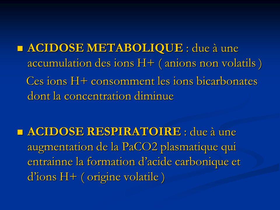 ACIDOSE RESPIRATOIRE ETIOLOGIES LES + FREQUENTES ETIOLOGIES LES + FREQUENTES ATTEINTES RESPIRATOIRES AIGUES Obstruction des voies aeriennes: inhalation,laryngospasme,œdème laryngé Obstruction des voies aeriennes: inhalation,laryngospasme,œdème laryngé Dépression des centres respiratoires: sédatifs,AVC,traumatisme cranien Dépression des centres respiratoires: sédatifs,AVC,traumatisme cranien Défaillance cardiovasculaire Défaillance cardiovasculaire Déficit neuromusculaire: Déficit neuromusculaire: myasthénie,tétanos,hypokaliémie myasthénie,tétanos,hypokaliémie Atteintes thoraciques: pneumothorax, hémoth.,SDRA Atteintes thoraciques: pneumothorax, hémoth.,SDRA Ventilation artificielle mal adaptée Ventilation artificielle mal adaptée