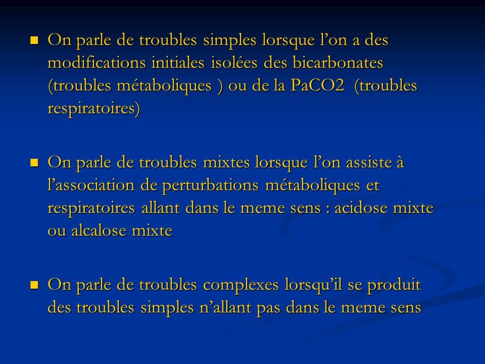 On parle de troubles simples lorsque lon a des modifications initiales isolées des bicarbonates (troubles métaboliques ) ou de la PaCO2 (troubles resp