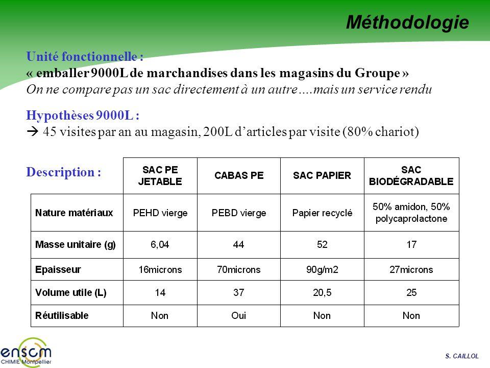 S. CAILLOL Méthodologie Unité fonctionnelle : « emballer 9000L de marchandises dans les magasins du Groupe » On ne compare pas un sac directement à un