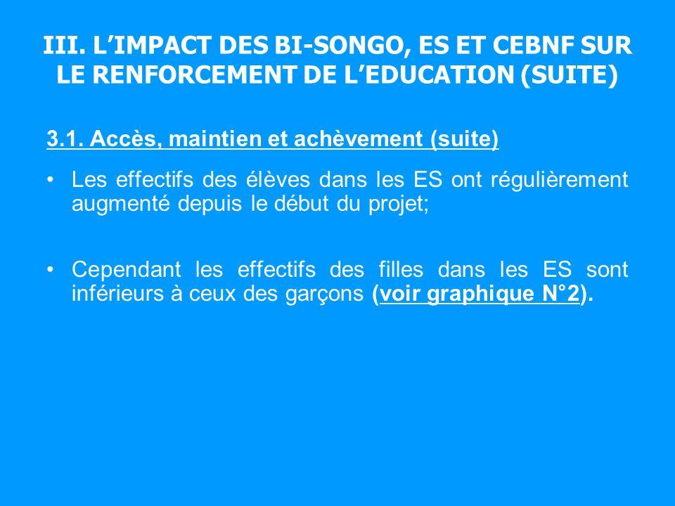 III. LIMPACT DES BI-SONGO, ES ET CEBNF SUR LE RENFORCEMENT DE LEDUCATION (SUITE) 3.1. Accès, maintien et achèvement (suite) Les effectifs des élèves d
