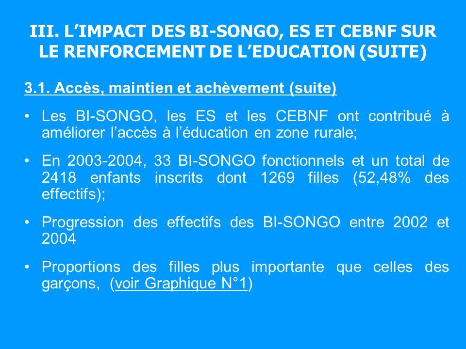 III. LIMPACT DES BI-SONGO, ES ET CEBNF SUR LE RENFORCEMENT DE LEDUCATION (SUITE) 3.1. Accès, maintien et achèvement (suite) Les BI-SONGO, les ES et le