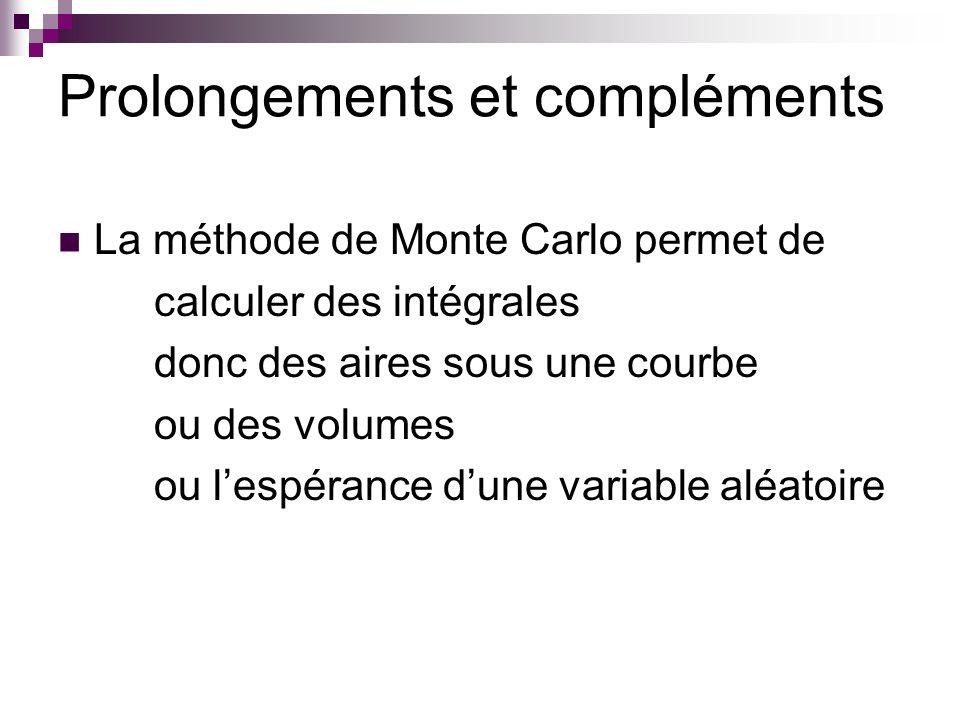 Prolongements et compléments La méthode de Monte Carlo permet de calculer des intégrales donc des aires sous une courbe ou des volumes ou lespérance d