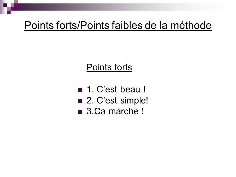 Points forts/Points faibles de la méthode Points forts 1. Cest beau ! 2. Cest simple! 3.Ca marche !